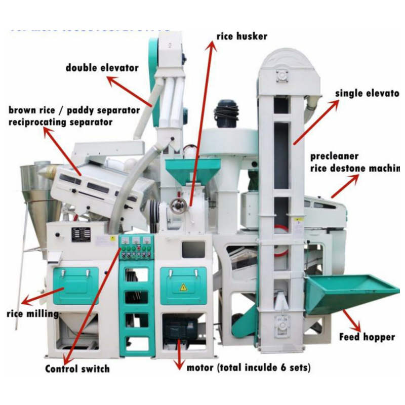 Complete Set of Rice Milling Equipment Series