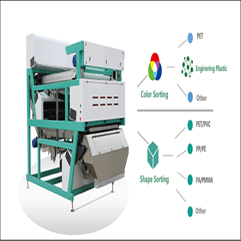 Plastic Infrared Color Sorter Machine